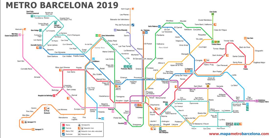 バルセロナシンプル路線図