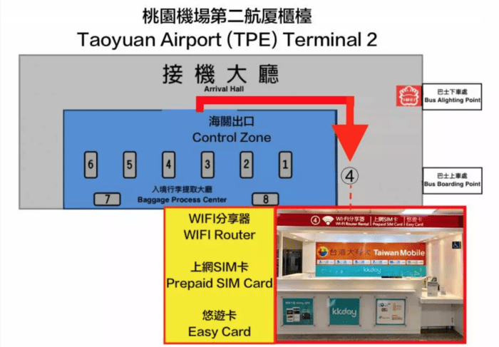 KKDayポケットWi-Fi受け取り場所ターミナル2